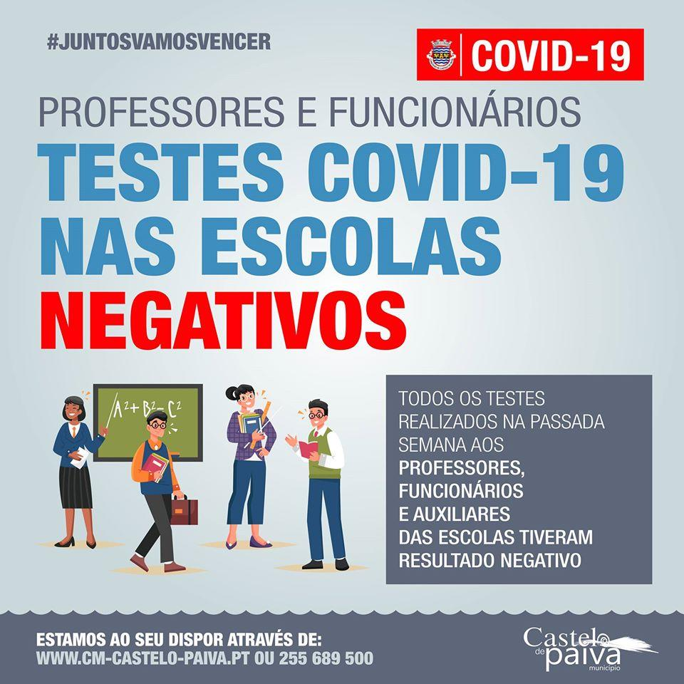 TESTE À COVID-19 - PESSOAL DOCENTE E NÃO DOCENTE